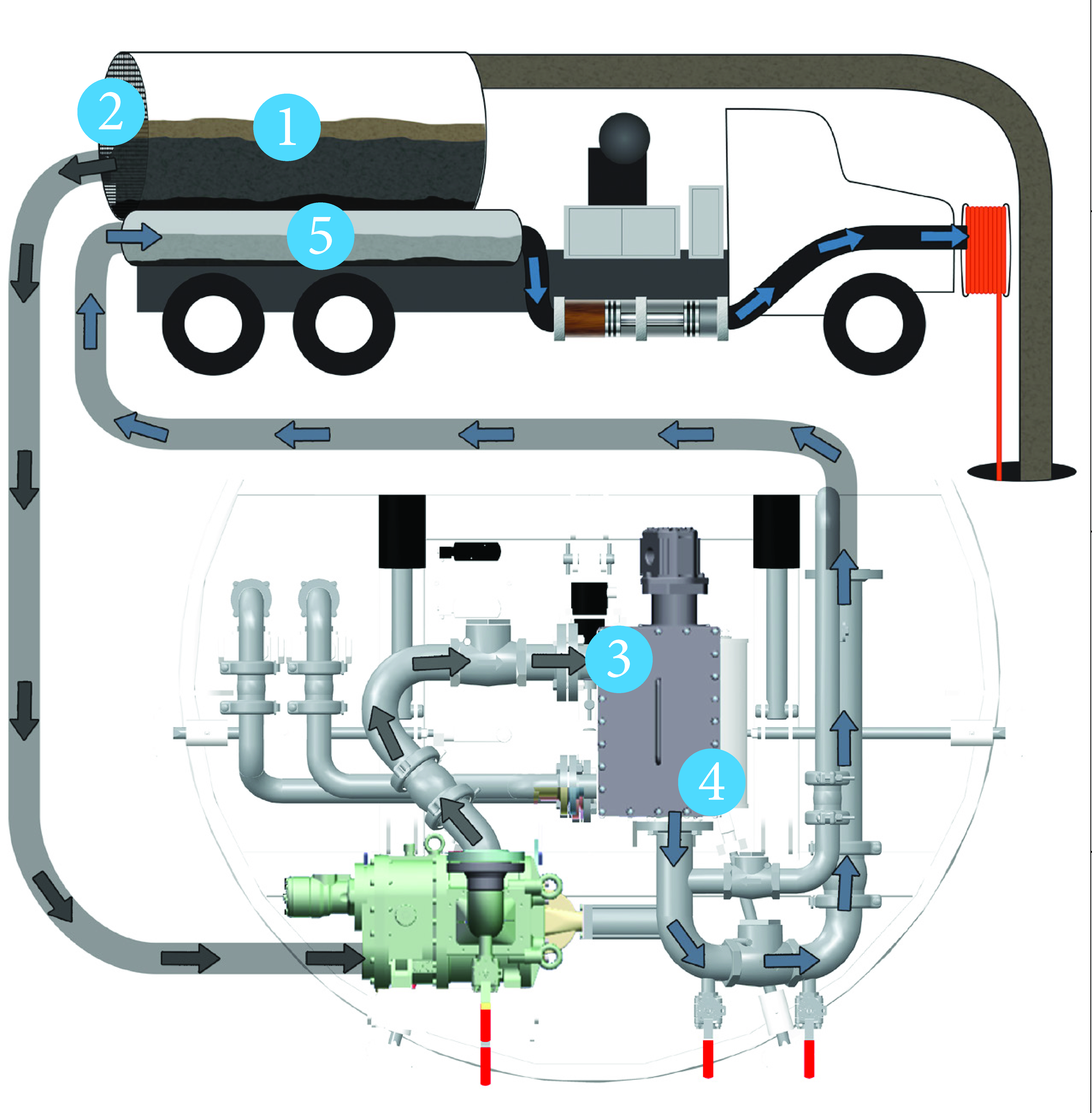 Vactor® 2100i Water Recycling System